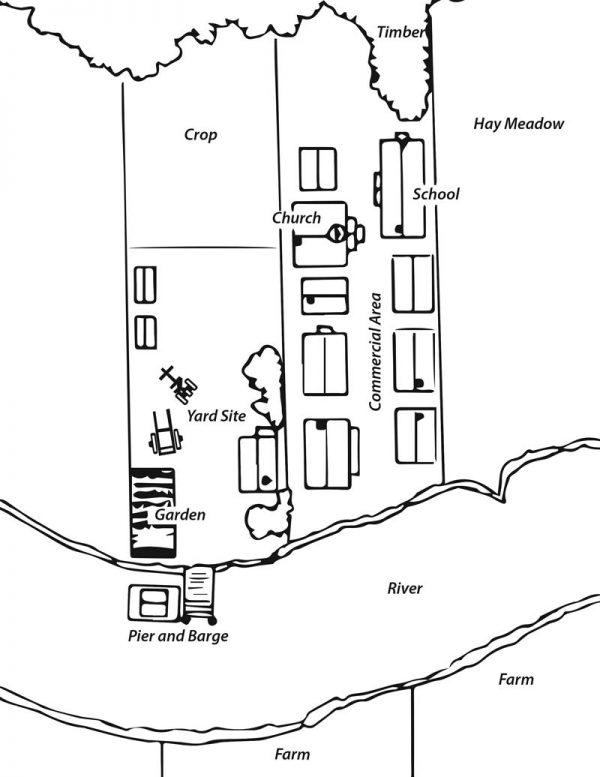 A sketch of a typical Métis land division.